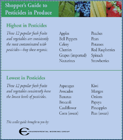 Pesticidesinproduce0